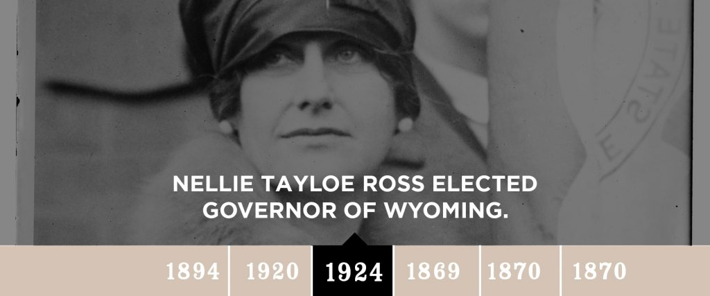 1924 - Nellie Tayloe Ross elected Governor of Wyoming.